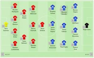 EURO 2016 (GROUPE A) : SUISSE-FRANCE dans Compte-rendu des matchs france-suisse-compos-300x186